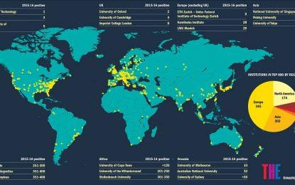World University Rankings 2015-2016